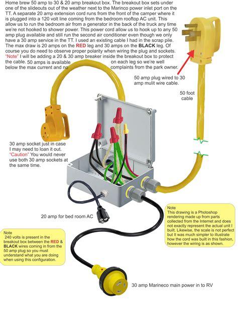 50 amp rv power cord wiring diagram rv ac wiring diagram wiring diagrams