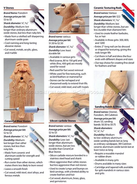 choosing power carving bits woodarchivist