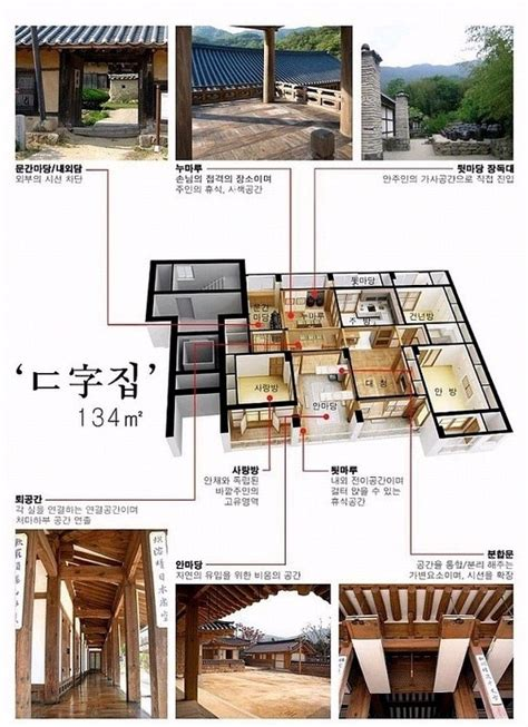 Hanok House Floor Plan | 한옥구조 한옥평면도