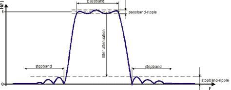 high pass filter geophysics high pass filter geophysics 28 images definition high pass filter passive high and low pass