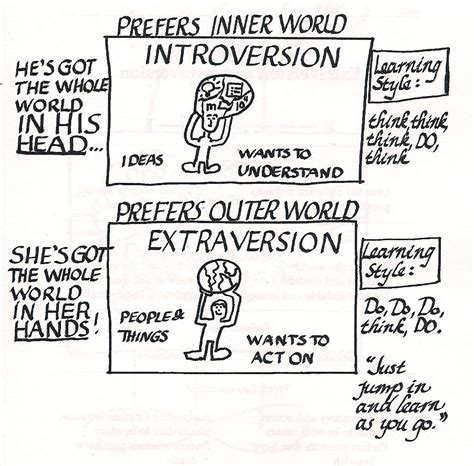 extrovert vs introvert quotes quotesgram