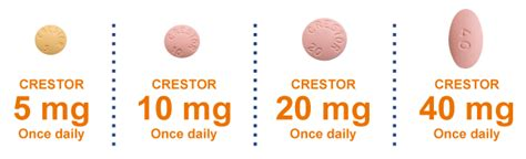 Limited Offer Crestor 20 Mg Tablet ask for your crestor 174 rosuvastatin calcium