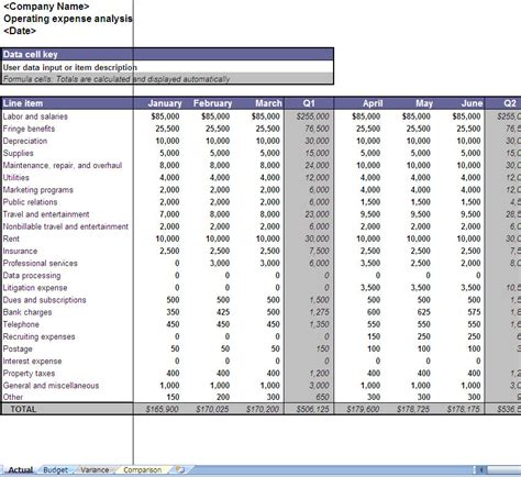 Excel Business Expense Template by Business Operating Expenses Excel Worksheet