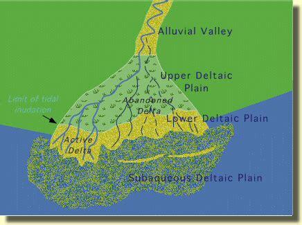 ambiente sedimentario transicional geolog 237 a venezolana