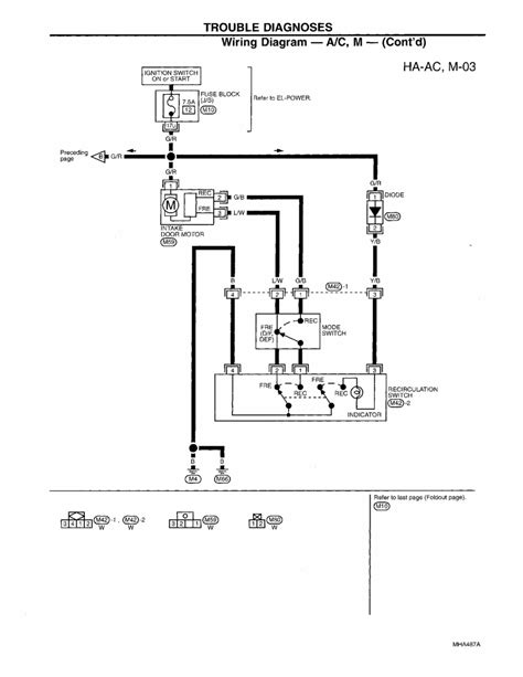 ac wiring diagram jeep wrangler ac get free image about
