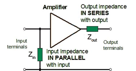 resistor calculator output opinions on output impedance