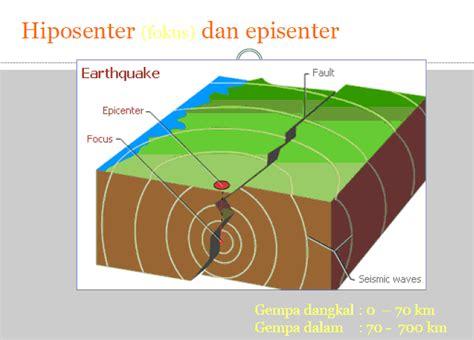 earthquake measurement earthquake knowledge atmadilaga zone