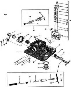 ford 3000 tractor hydraulic diagram submited images
