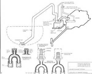 Sailboat Exhaust System Design Check Valve For Exhaust Sailnet Community