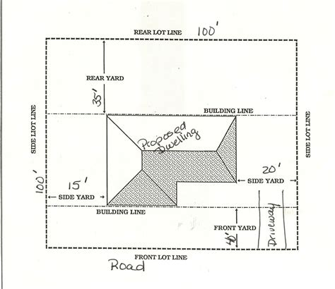 how to draw a site plan for a building permit requesting a building permit in alleghany county