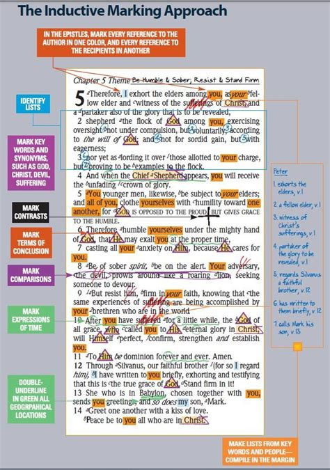 Inductive Bible Study Worksheet by A Guide To Inductive Bible Study Sweeter Than Chocolate
