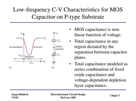 electrical characteristics of fixed capacitor ppt chapter 4 field effect transistors powerpoint presentation id 216323