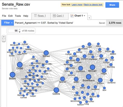 network graph image gallery network graph