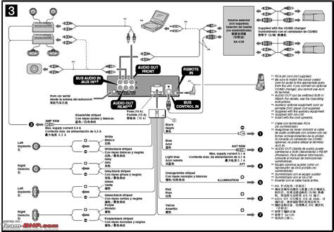 sony xplod car stereo wiring harness wiring diagram schemes