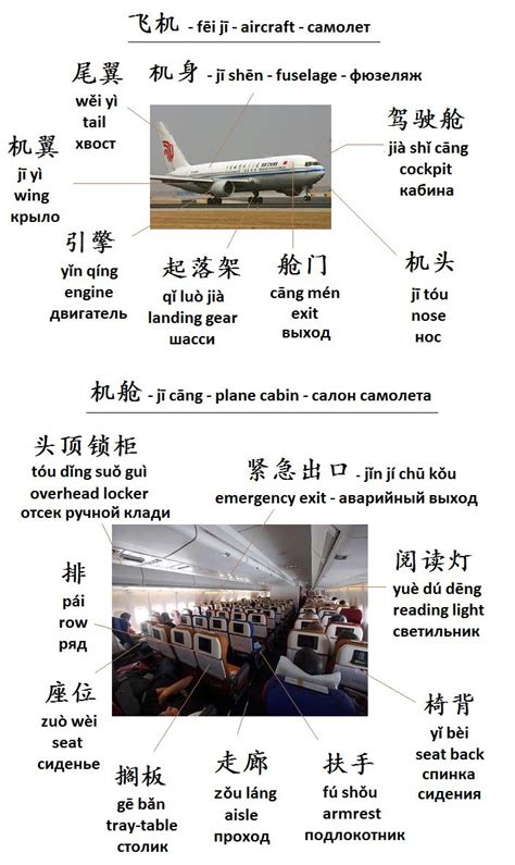 Vocab Builder Belajar Mandarin 97 best learn images on