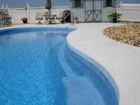 coping around inground pool