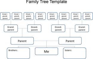 family tree forms templates family tree template free premium templates