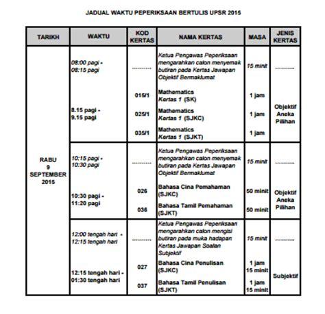 2015 exam calendar examination dates kalendar tarikh peperiksaan takwim peperiksaan 2015 search results calendar 2015