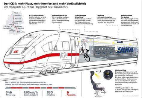 carrozza ferroviaria germania in bici sui treni ad alta velocit 224