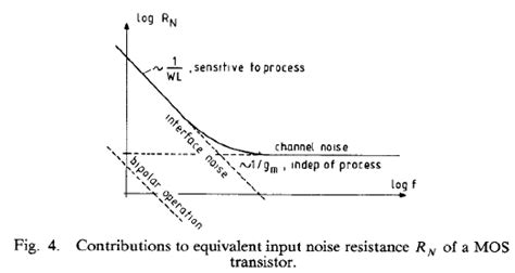 poly resistor flicker noise polysilicon resistor flicker noise 28 images non inverting op noise analysis dc to daylight