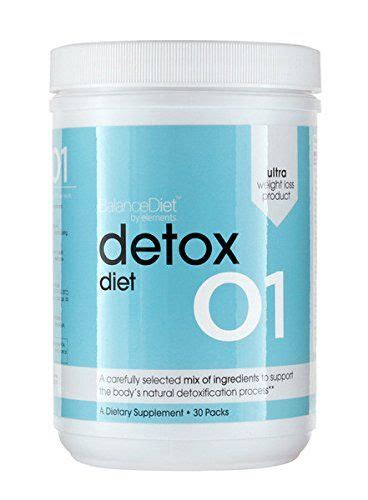 Reset Detox Stack by 381 Best How To Successfully Lose Weight In A Month Images