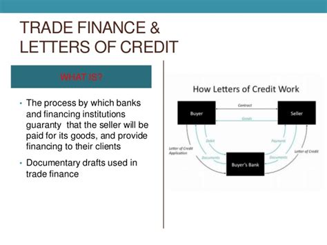Trade Finance Letter Of Credit Process Documentary Collection Letters Of Credit