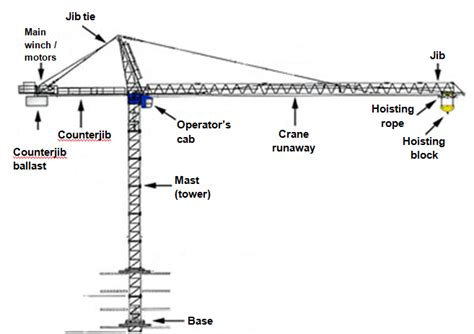 overhead crane electrical wiring diagram wiring diagram