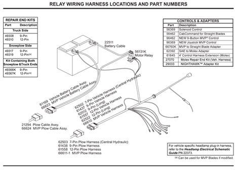 western unimount 9 pin wiring diagram western snow plow