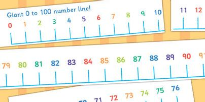 giant printable number line 7 best images of large printable number line 1 100