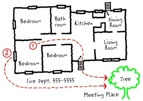 home emergency plan fire exit floor plan jeopardy wiring diagram