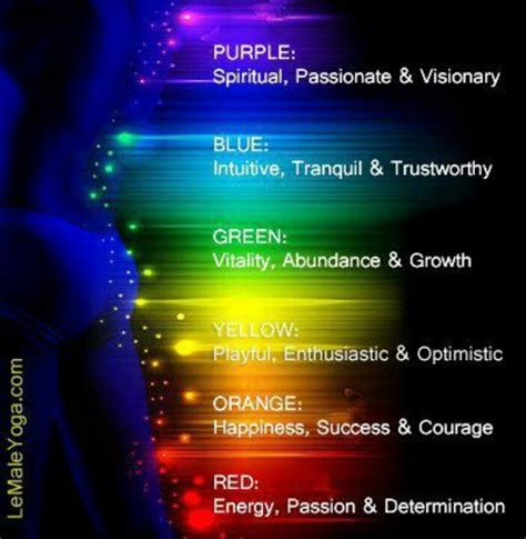 aura color aura colours and their meanings third eye chakra
