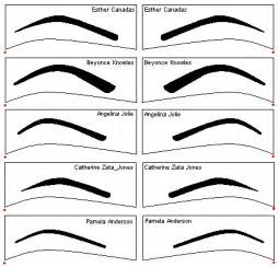 eyebrows template best eyebrow stencils how to use choose tips for