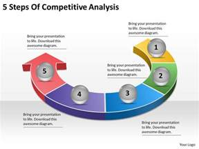 1113 business ppt diagram 5 steps of competitive analysis