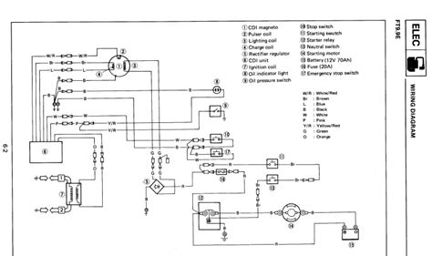 yamaha outboards wiring diagrams yamaha outboard ignition