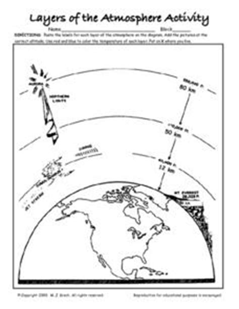 sun layers coloring page layers of the atmosphere activity worksheet for 7th 9th