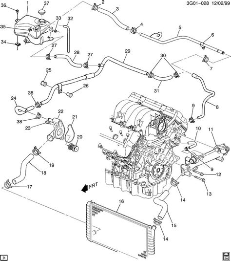 coolant hose diagram on a 2002 oldsmobile silhouette 3 5 coolant leak need some help please aurora club