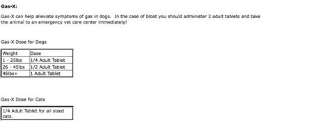 gas x for dogs bloat information emergency info index of issues and information