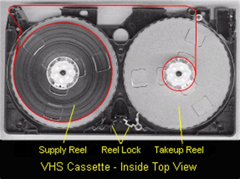 vhs diagram sam s portion of the sci electronics repair faq expanded