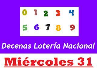 resultados loteria de panama miercoles 31 de diciembre caroldoey loteria nacional de panama resultados piramide de la