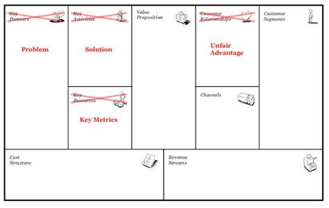 lean canvas template pdf comparing quot business model canvas quot vs quot lean canvas quot