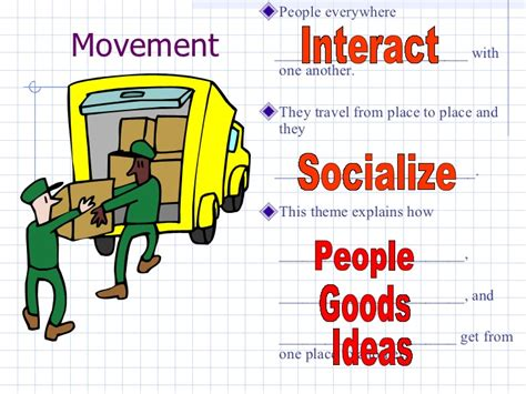 themes of geography china 5 themes of geography