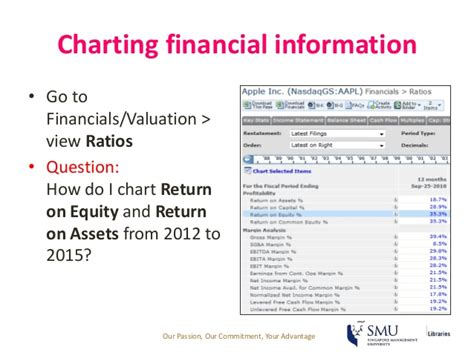 Capital Iq Questions For Mba Finance by Introduction To Capital Iq