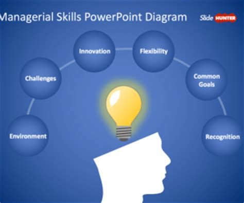 powerpoint show templates free free project management powerpoint templates free ppt