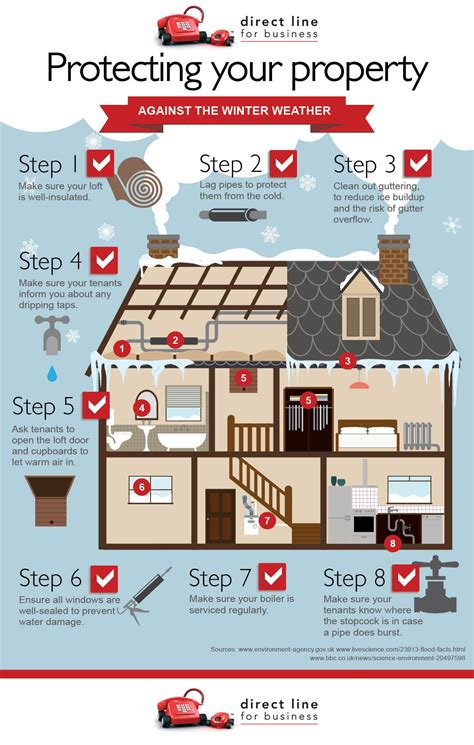 how to protect your home from severe weather