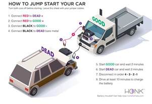 jump starting a new car printable jump start guide honk