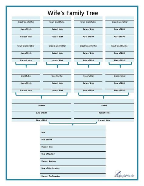printable medical family tree chart printable forms templates sles family tree