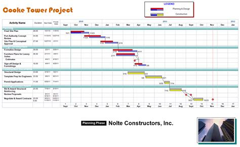 development schedule template free project management templates for construction aec