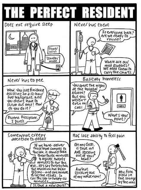 perfect  year med student   nerdy pinterest