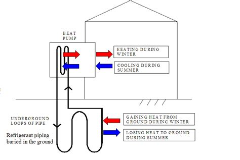 geothermal heat system diagram refrigerant piping diagram refrigerant get free image