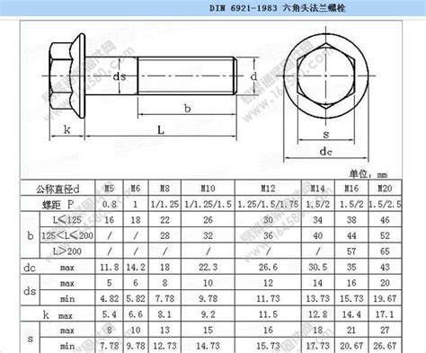 Termurah Baut L Sus 5 X 25 hex flange bolt china mainland bolts